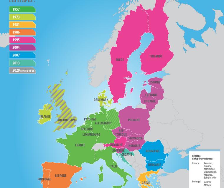 3e- Continuité pédagogique- La France et l'Union européenne: un nouveau territoire d'appartenance; la France et l'Europe dans le monde