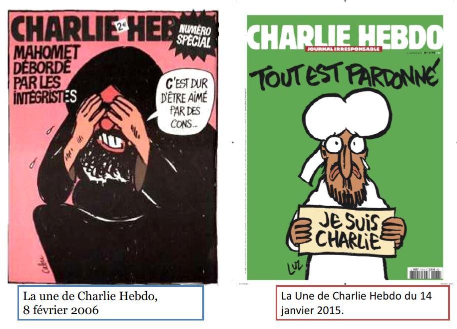 les unes de Charlie