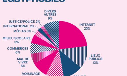 Image illustrant l'article doc 1 de Clio Collège