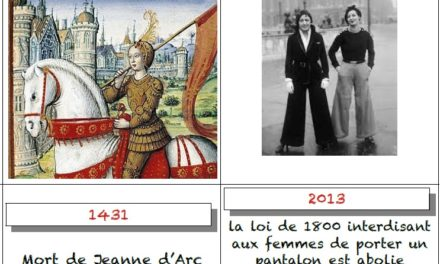 Image illustrant l'article droits femmes de Clio Collège