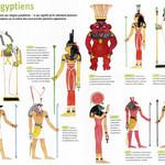 Évaluation sur l'Orient ancien: l'exemple de l'Égypte antique
