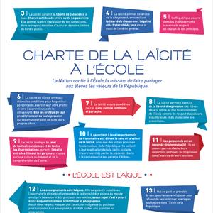 Charte de la laïcité